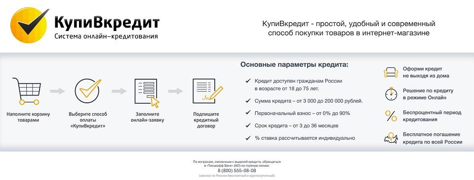 Газпромбанк кредит режим работы